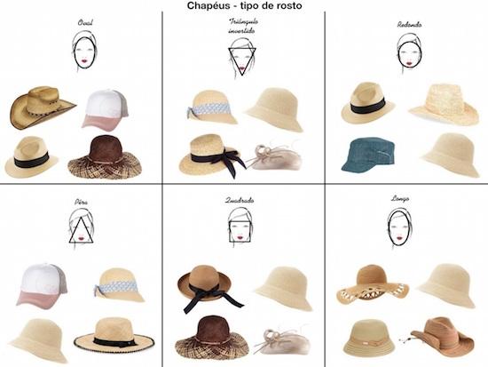 chapeus e rostos